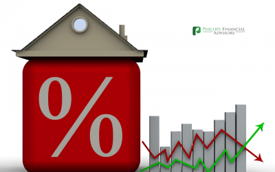 Mortgage Rates and Refinancing